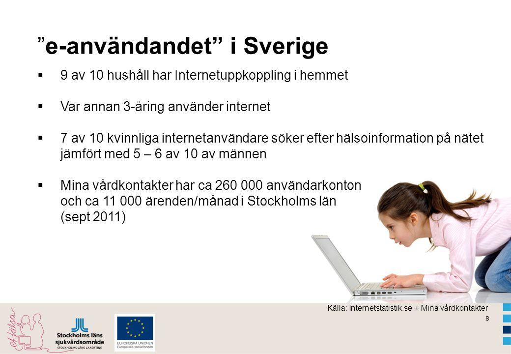 """8 """"e-användandet"""" i Sverige  9 av 10 hushåll har Internetuppkoppling i hemmet  Var annan 3-åring använder internet  7 av 10 kvinnliga internetanvän"""