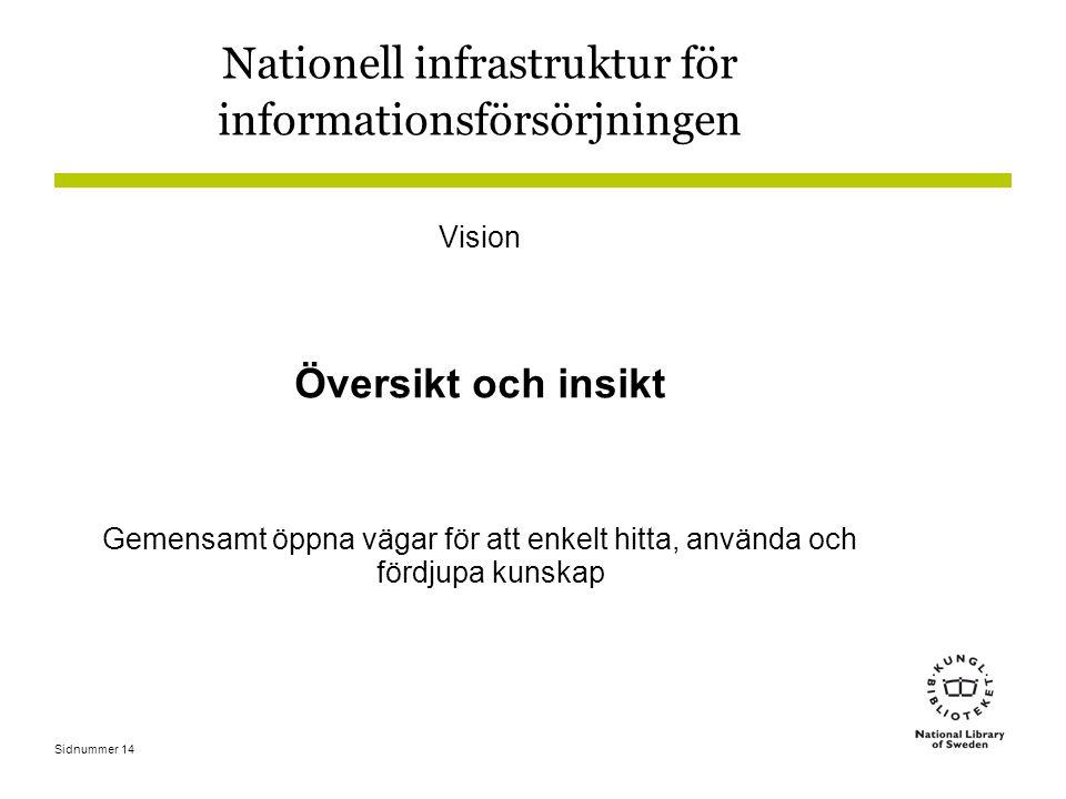 Sidnummer 14 Nationell infrastruktur för informationsförsörjningen Vision Översikt och insikt Gemensamt öppna vägar för att enkelt hitta, använda och