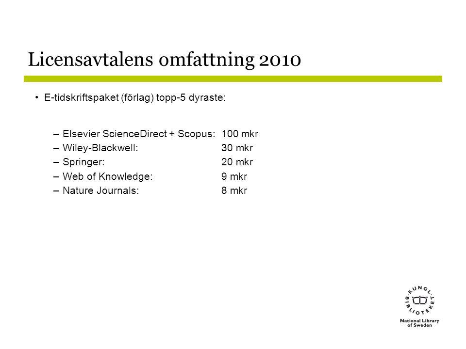 Licensavtalens omfattning 2010 •E-tidskriftspaket (förlag) topp-5 dyraste: –Elsevier ScienceDirect + Scopus: 100 mkr –Wiley-Blackwell: 30 mkr –Springe