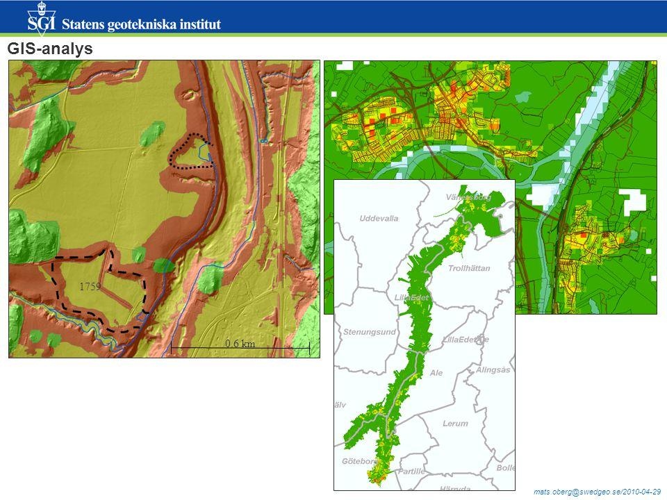 mats.oberg@swedgeo.se/2010-04-29 1759 0.6 km GIS-analys