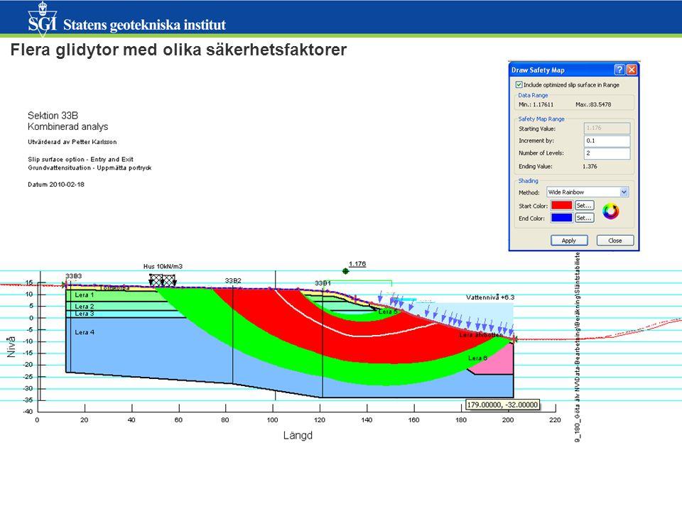 mats.oberg@swedgeo.se/2010-04-29 Flera glidytor med olika säkerhetsfaktorer