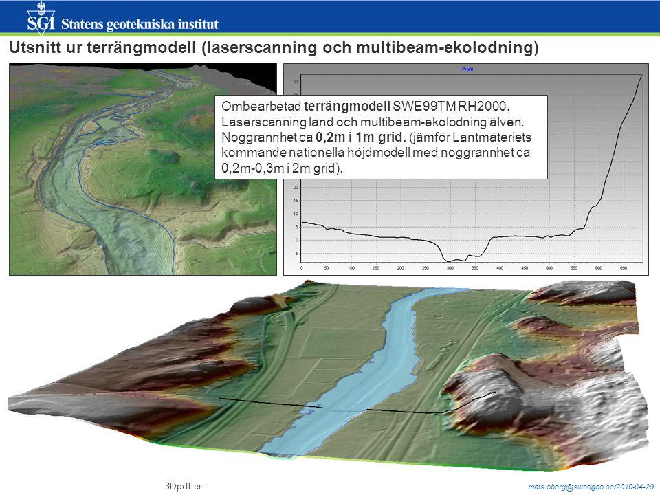 mats.oberg@swedgeo.se/2010-04-29 Utsnitt ur terrängmodell (laserscanning och multibeam-ekolodning) 3Dpdf-er... Ombearbetad terrängmodell SWE99TM RH200