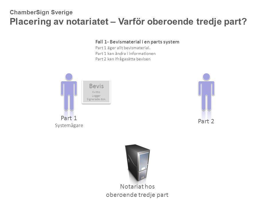 ChamberSign Sverige Placering av notariatet – Varför oberoende tredje part? Part 1 Systemägare Part 2 Notariat hos oberoende tredje part Fall 1- Bevis