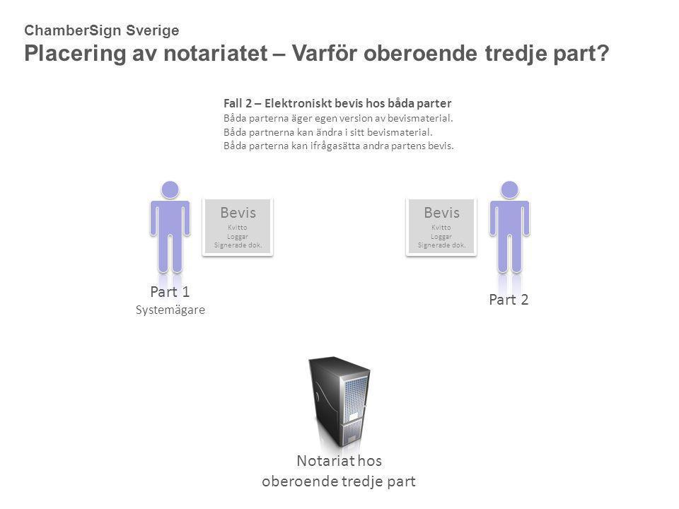 ChamberSign Sverige Placering av notariatet – Varför oberoende tredje part? Part 1 Systemägare Part 2 Notariat hos oberoende tredje part Fall 2 – Elek