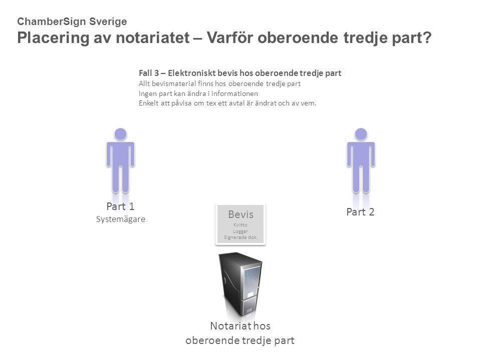 ChamberSign Sverige Placering av notariatet – Varför oberoende tredje part? Part 1 Systemägare Part 2 Notariat hos oberoende tredje part Fall 3 – Elek