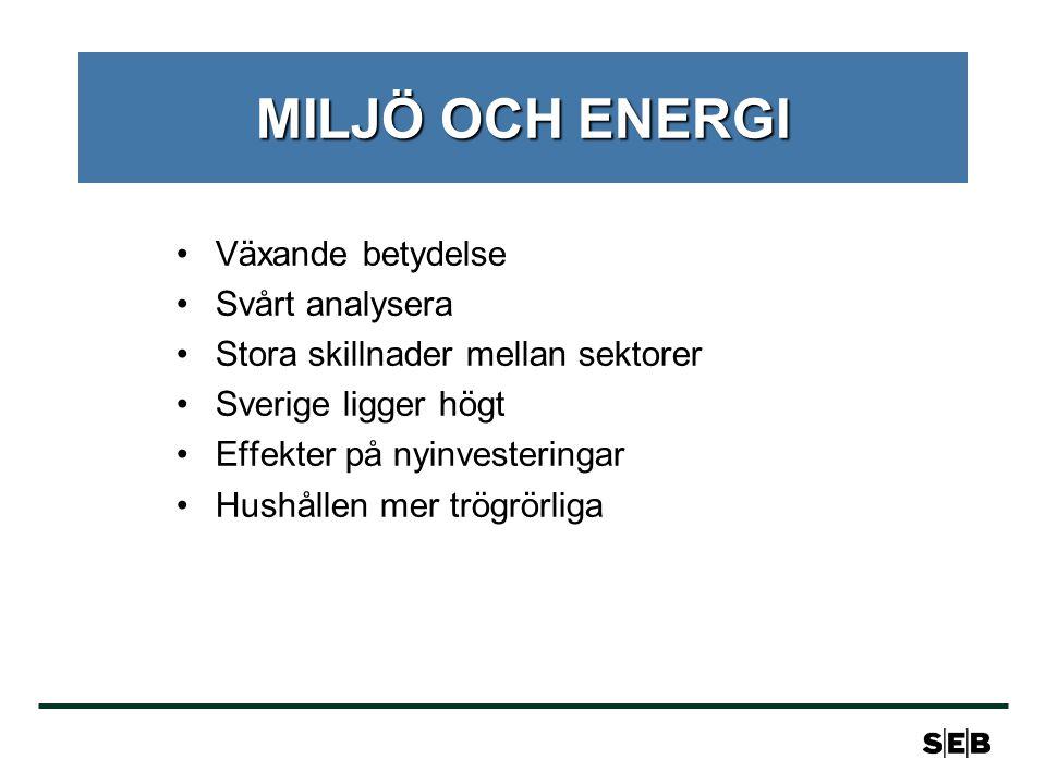 MILJÖ OCH ENERGI •Växande betydelse •Svårt analysera •Stora skillnader mellan sektorer •Sverige ligger högt •Effekter på nyinvesteringar •Hushållen mer trögrörliga