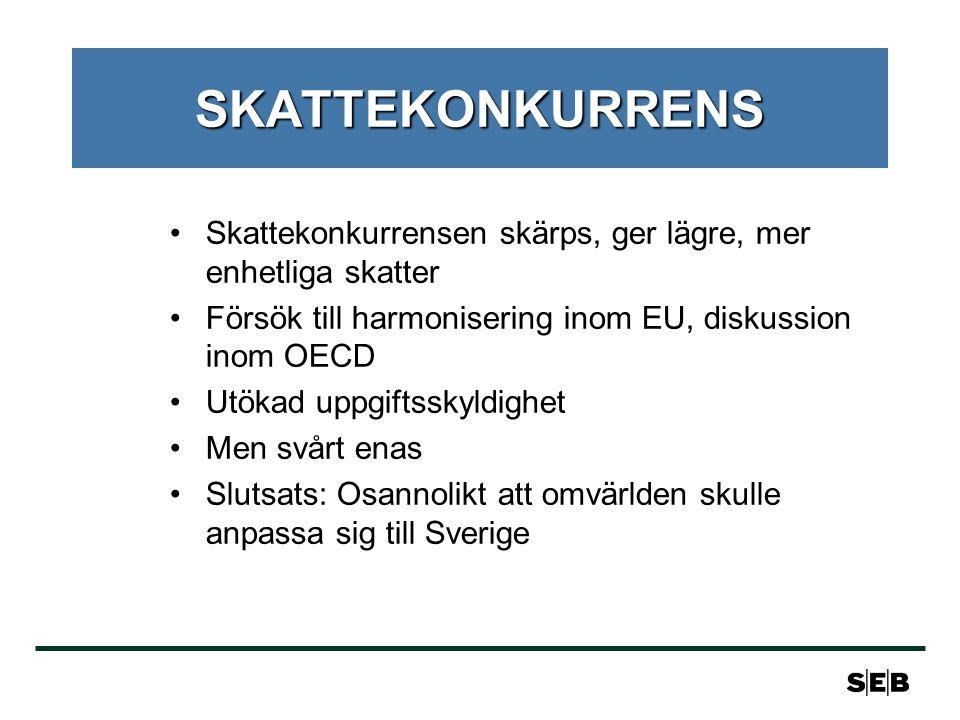 SKATTEKONKURRENS •Skattekonkurrensen skärps, ger lägre, mer enhetliga skatter •Försök till harmonisering inom EU, diskussion inom OECD •Utökad uppgiftsskyldighet •Men svårt enas •Slutsats: Osannolikt att omvärlden skulle anpassa sig till Sverige