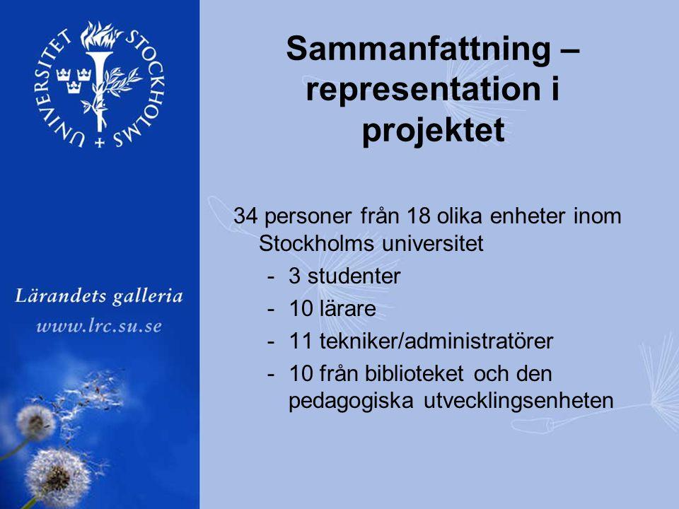 Sammanfattning – representation i projektet 34 personer från 18 olika enheter inom Stockholms universitet -3 studenter -10 lärare -11 tekniker/administratörer -10 från biblioteket och den pedagogiska utvecklingsenheten