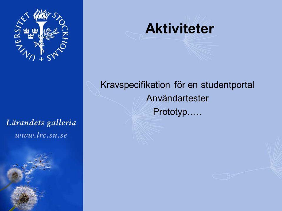 Aktiviteter Kravspecifikation för en studentportal Användartester Prototyp…..
