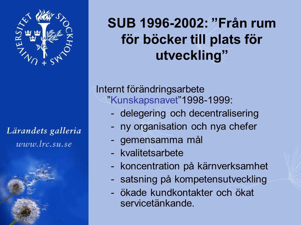SUB 1996-2002: Från rum för böcker till plats för utveckling Internt förändringsarbete Kunskapsnavet 1998-1999: -delegering och decentralisering -ny organisation och nya chefer -gemensamma mål -kvalitetsarbete -koncentration på kärnverksamhet -satsning på kompetensutveckling -ökade kundkontakter och ökat servicetänkande.