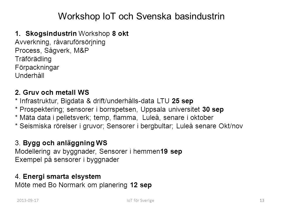 2013-09-17IoT för Sverige13 Workshop IoT och Svenska basindustrin 13 1.Skogsindustrin Workshop 8 okt Avverkning, råvaruförsörjning Process, Sågverk, M