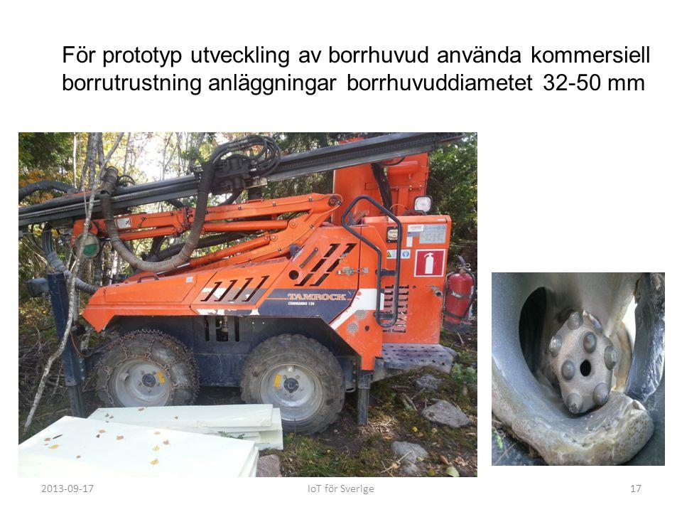 2013-09-17IoT för Sverige17 För prototyp utveckling av borrhuvud använda kommersiell borrutrustning anläggningar borrhuvuddiametet 32-50 mm