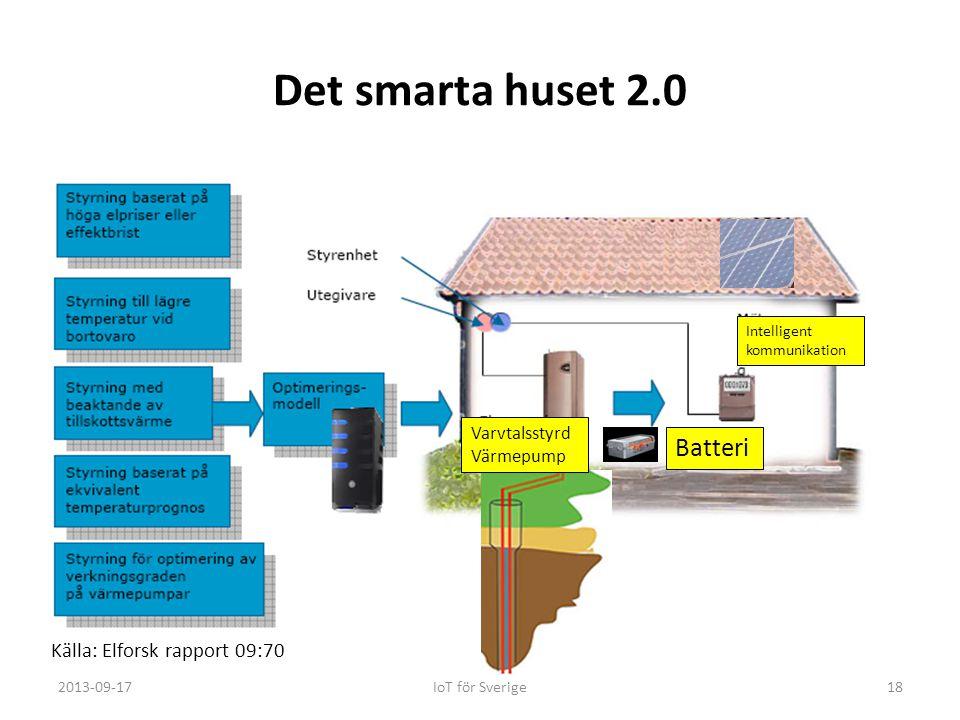 2013-09-17IoT för Sverige18 Det smarta huset 2.0 Källa: Elforsk rapport 09:70 Batteri Varvtalsstyrd Värmepump Intelligent kommunikation