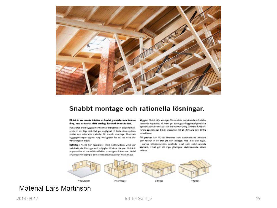 2013-09-17IoT för Sverige19 Material Lars Martinson