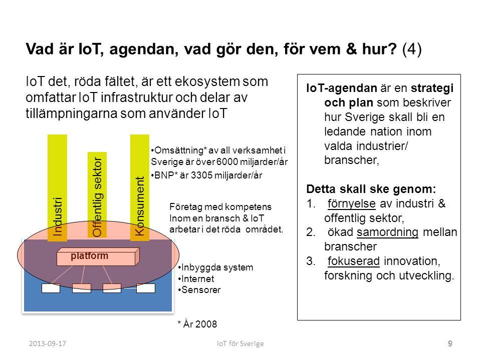 2013-09-17IoT för Sverige10 Webb&App-access Databastjänst Programmeringsmiljö Operativsystem API Säkerhet, Autentisering Accesskontroll Tjänste- access Katalog/Pub/Subscribe Konfigurering Lokalisering TCP/IP och Routing Datalagring Resursfördelning/Prioritering Saker , sensorer, aktuatorer, kommunikations- standarder, operativsystem, människa-maskin… Gemensamma IoT-tjänster Tjänste- infrastruktur Bransch- specifikt Elektronik och inbyggda system Generisk Maskinvara Industrier Omsättning ca: 6000 miljarder kr 3005 Miljarder BNP Processindustri 782 Mkr Tillverkning 466 Mkr Byggindustri 150 Mkr Privata Tjänster 650 Mkr Handel 476 Mkr IKT 210 Mkr Hälsa & Omsorg 600 Mkr Nya branscher .