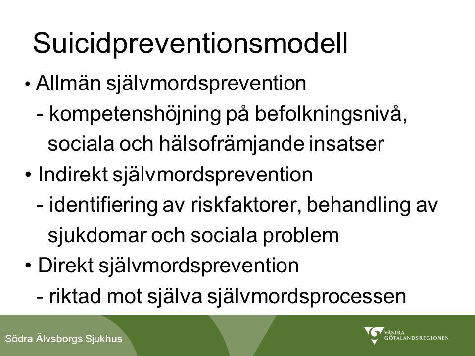 Södra Älvsborgs Sjukhus Suicidpreventionsmodell • Allmän självmordsprevention - kompetenshöjning på befolkningsnivå, sociala och hälsofrämjande insats