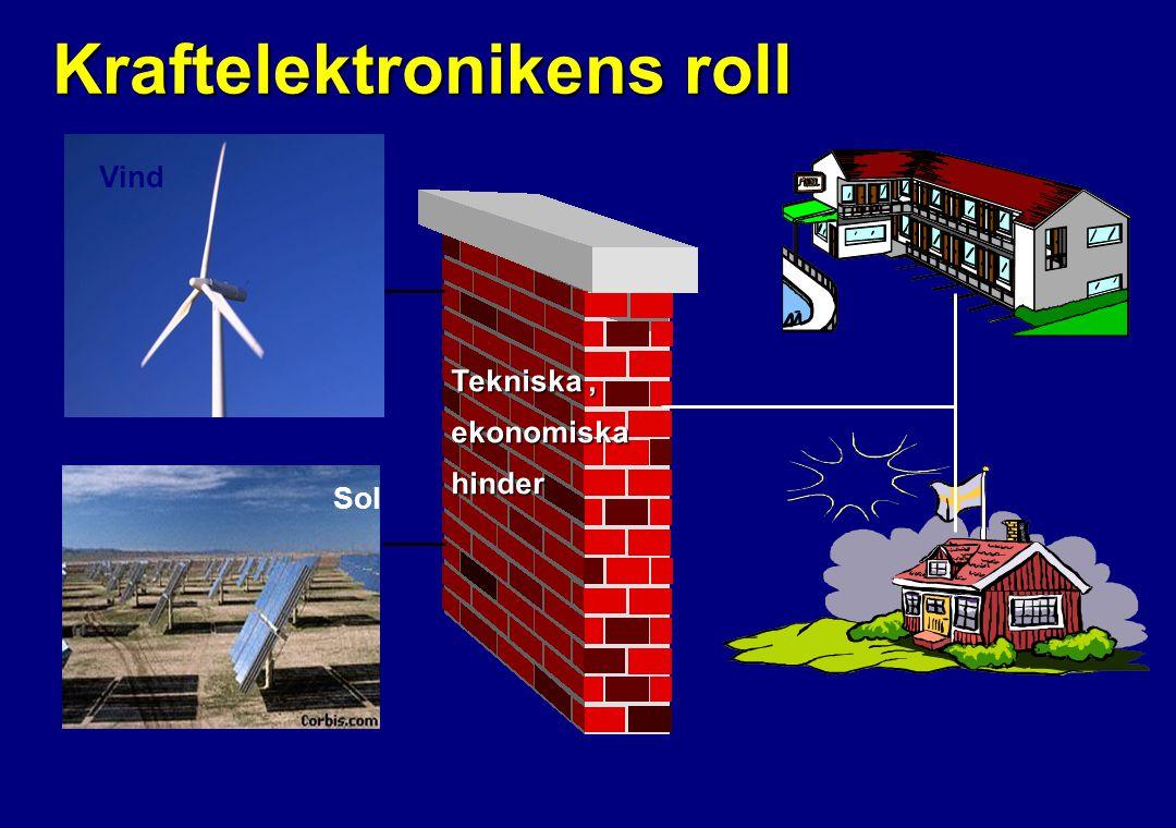 Kraftelektronikens roll Vind Sol Tekniska, ekonomiskahinder