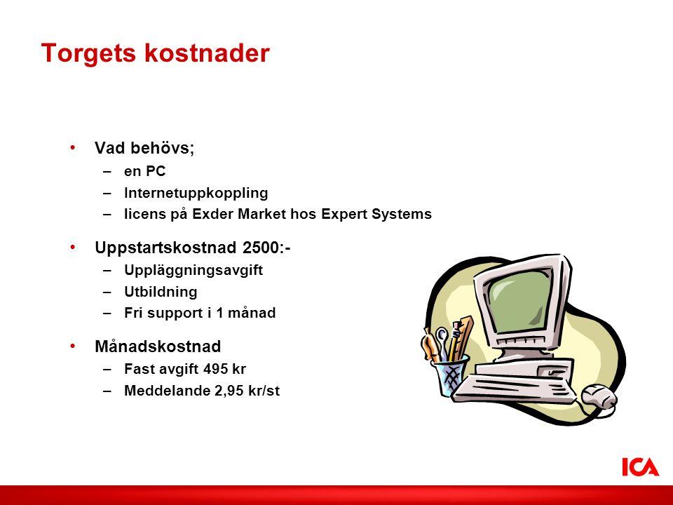 ICA AB /Smak på lokalt Torgets kostnader • Vad behövs; –en PC –Internetuppkoppling –licens på Exder Market hos Expert Systems • Uppstartskostnad 2500:- –Uppläggningsavgift –Utbildning –Fri support i 1 månad • Månadskostnad –Fast avgift 495 kr –Meddelande 2,95 kr/st