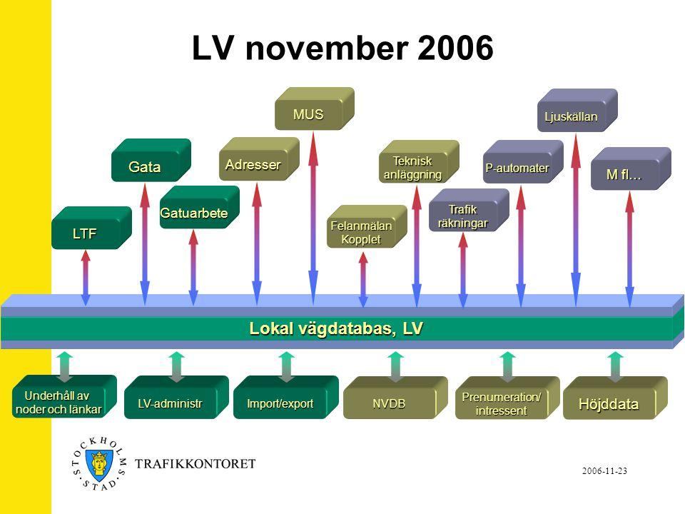 2006-11-23 LV november 2006 Lokal vägdatabas, LV Underhåll av noder och länkar LV-administrImport/export Gata Gatuarbete LTF NVDBPrenumeration/intressentHöjddata MUS Adresser P-automater M fl… Ljuskällan FelanmälanKopplet Tekniskanläggning Trafikräkningar