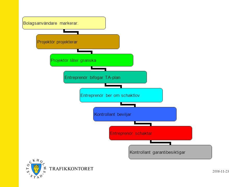 2006-11-23 Projektör projekterar Projektör låter granska Entreprenör bifogar TA-plan Entreprenör ber om schaktlov Kontrollant beviljar Entreprenör schaktar Kontrollant garantibesiktigar Bolagsanvändare markerar.