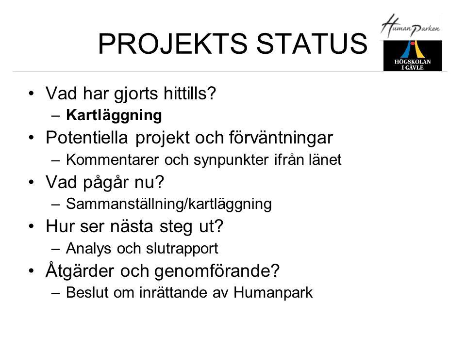 PROJEKTS STATUS •V•Vad har gjorts hittills? –K–Kartläggning •P•Potentiella projekt och förväntningar –K–Kommentarer och synpunkter ifrån länet •V•Vad