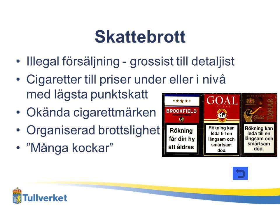 Skattebrott •Illegal försäljning - grossist till detaljist •Cigaretter till priser under eller i nivå med lägsta punktskatt •Okända cigarettmärken •Or