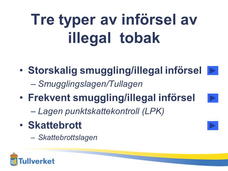 Tre typer av införsel av illegal tobak •Storskalig smuggling/illegal införsel –Smugglingslagen/Tullagen •Frekvent smuggling/illegal införsel –Lagen pu