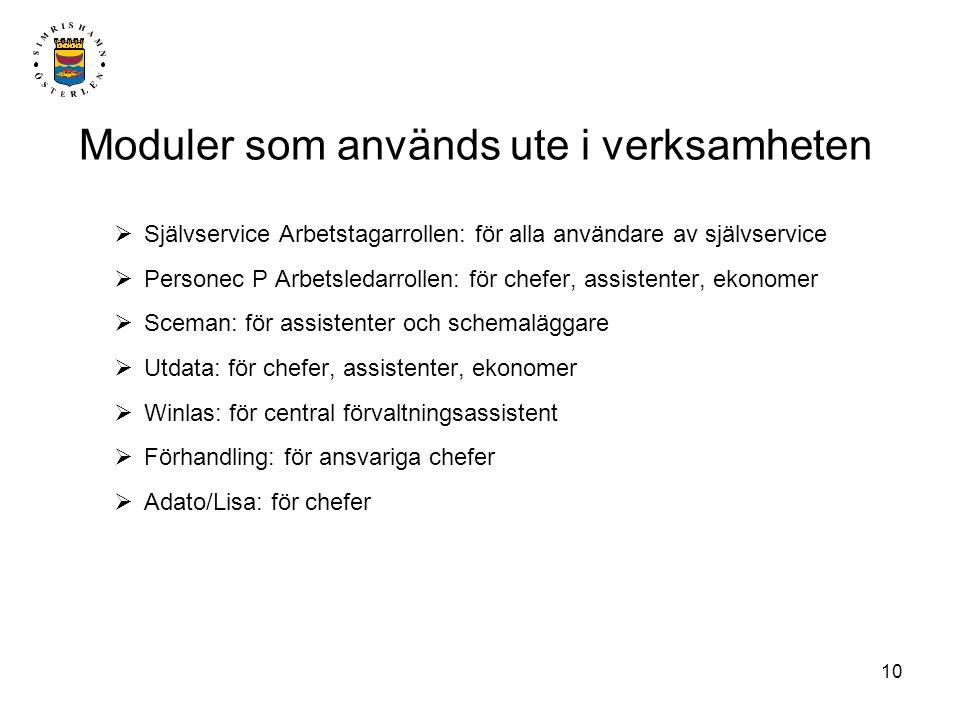 10 Moduler som används ute i verksamheten  Självservice Arbetstagarrollen: för alla användare av självservice  Personec P Arbetsledarrollen: för che