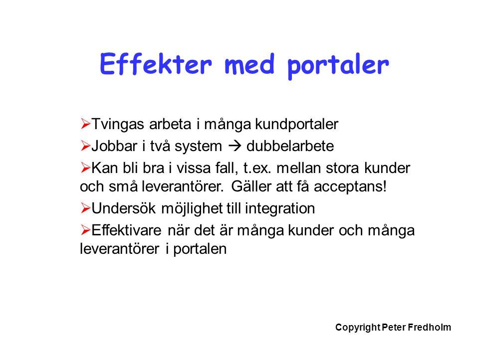 Copyright Peter Fredholm Effekter med portaler  Tvingas arbeta i många kundportaler  Jobbar i två system  dubbelarbete  Kan bli bra i vissa fall, t.ex.