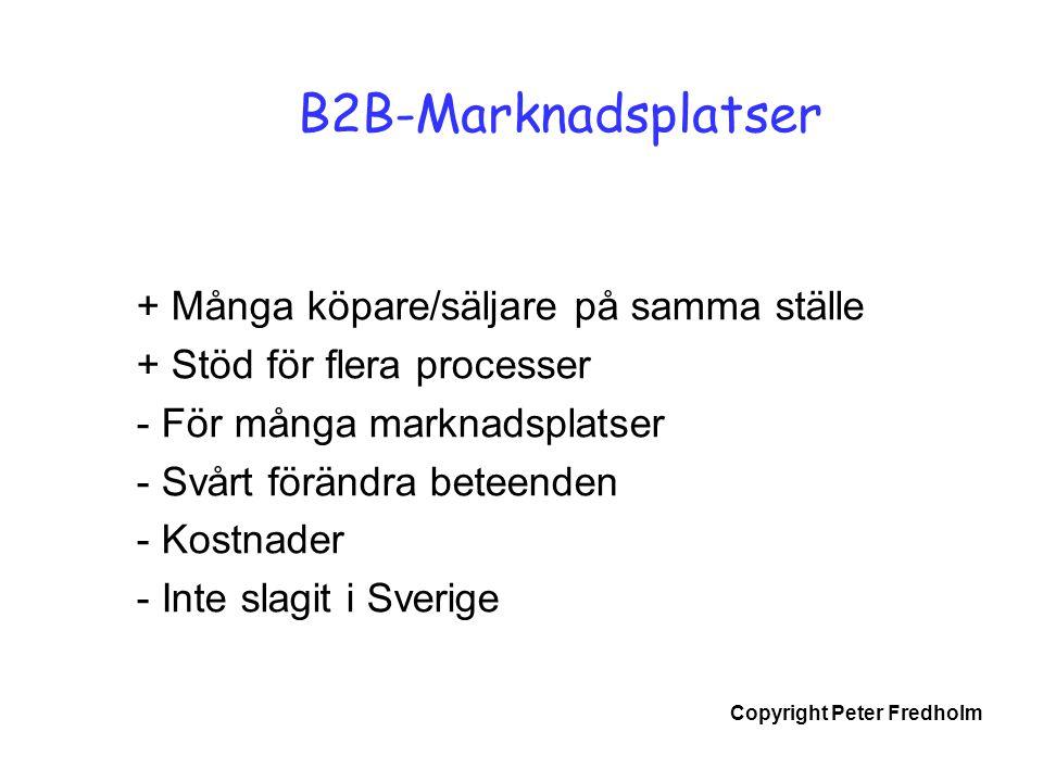 Copyright Peter Fredholm B2B-Marknadsplatser + Många köpare/säljare på samma ställe + Stöd för flera processer - För många marknadsplatser - Svårt förändra beteenden - Kostnader - Inte slagit i Sverige