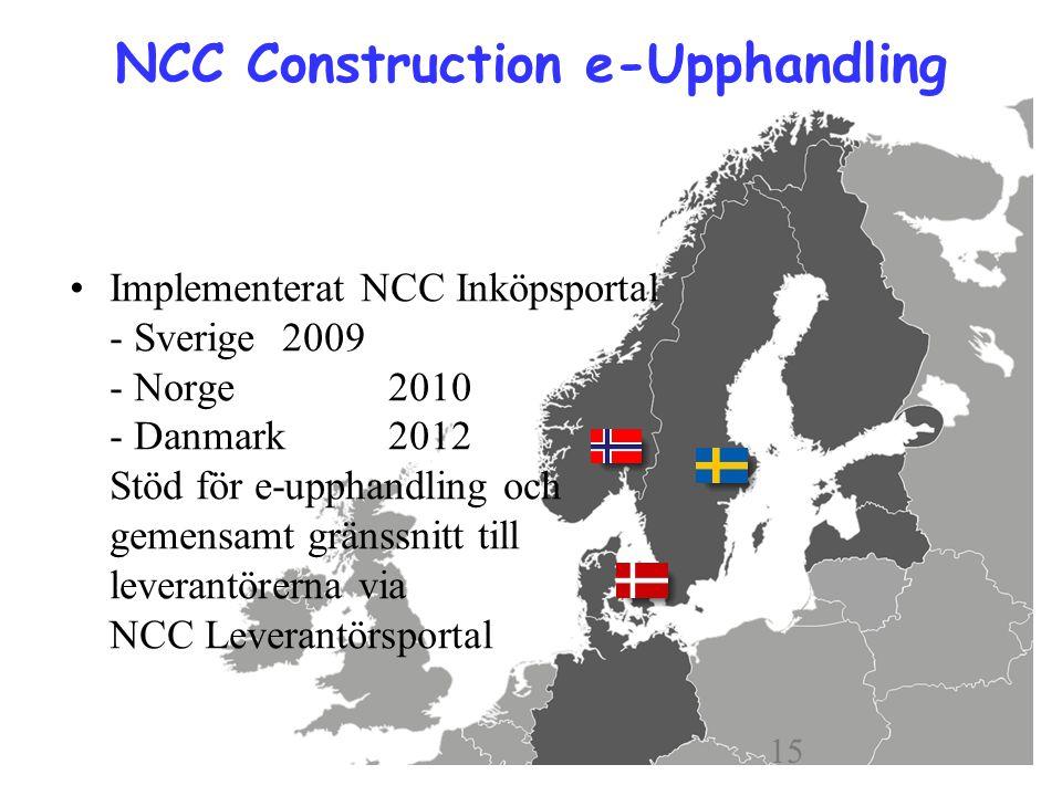 Copyright Peter Fredholm NCC Construction e-Upphandling •Implementerat NCC Inköpsportal - Sverige 2009 - Norge2010 - Danmark2012 Stöd för e-upphandling och gemensamt gränssnitt till leverantörerna via NCC Leverantörsportal 15