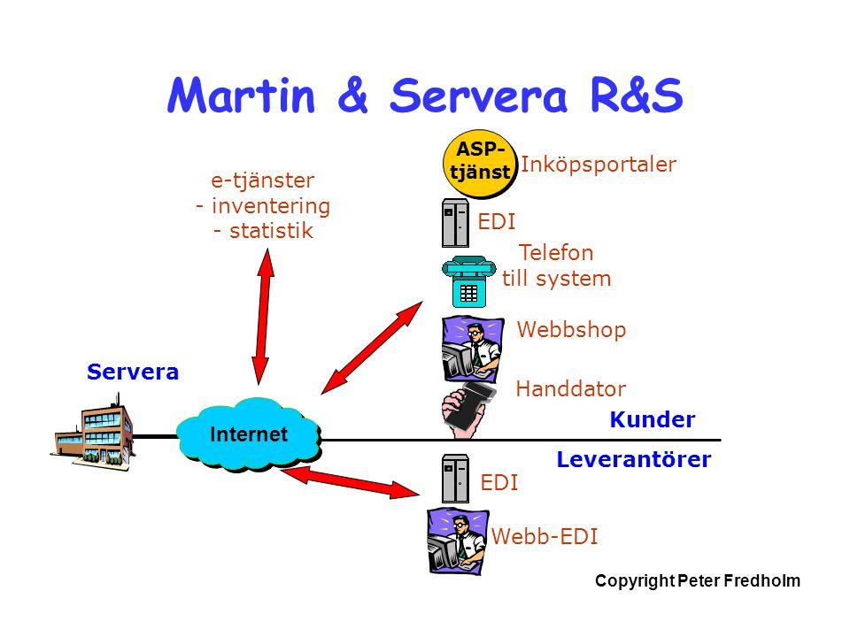 Copyright Peter Fredholm Effekter Martin & Servera  130 leverantörer via EDI; 60% av inköpsvärdet  EDI med ca 300 kunder  2 miljoner EDI-meddelanden per år  Webbshop säljer för 5 miljarder/år  e-handel kund står för ca 60%  Drygt 500 000 kundfakturor per EDI, sparar minst 5 kr/st  Kundorder 50 000 e-orderrader/dag.