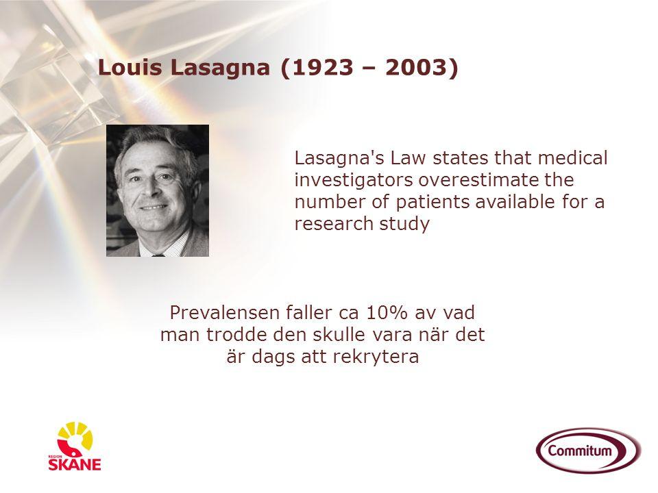 Prevalensen faller ca 10% av vad man trodde den skulle vara när det är dags att rekrytera Lasagna's Law states that medical investigators overestimate