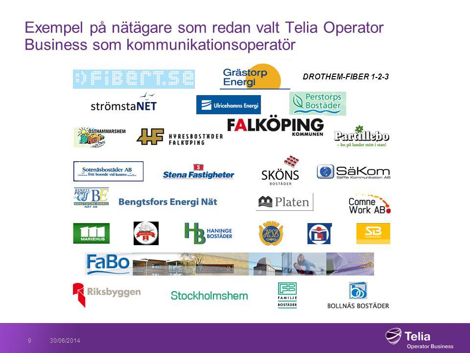 Exempel på nätägare som redan valt Telia Operator Business som kommunikationsoperatör 30/06/20149 DROTHEM-FIBER 1-2-3