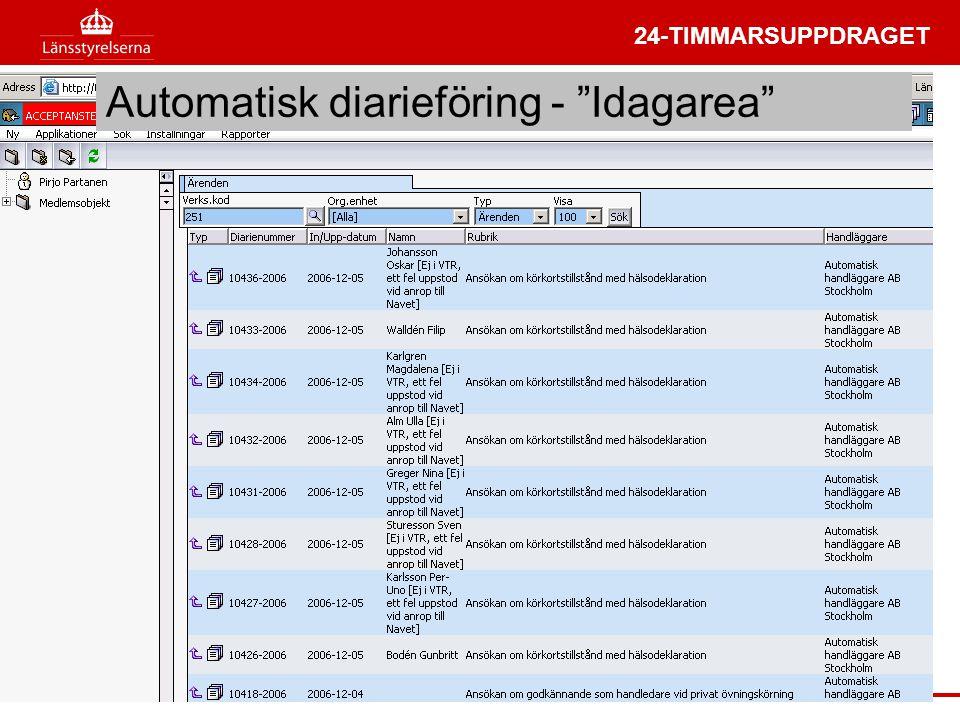 24-TIMMARSUPPDRAGET Automatisk diarieföring - Idagarea