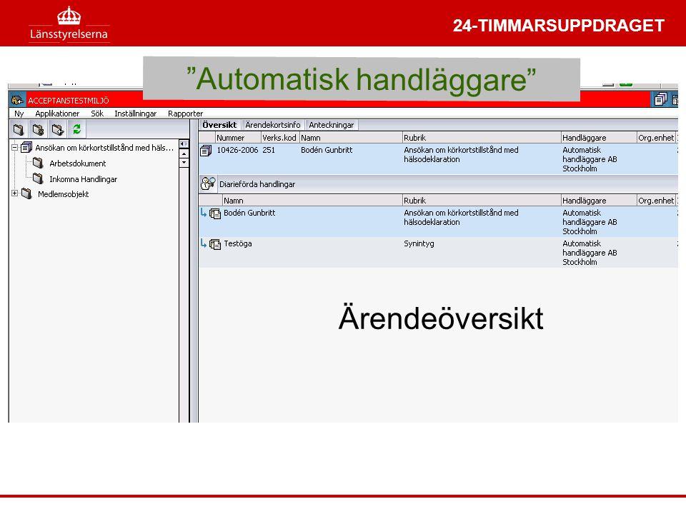 24-TIMMARSUPPDRAGET Ärendeöversikt Automatisk handläggare