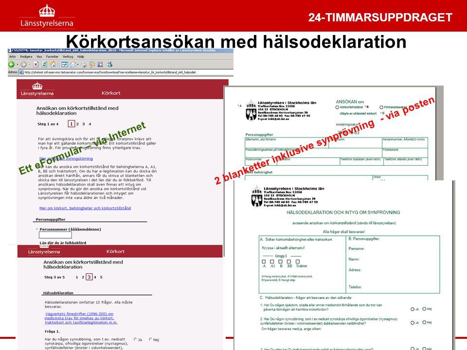 24-TIMMARSUPPDRAGET Ett eFormulär – via Internet Körkortsansökan med hälsodeklaration 2 blanketter inklusive synprövning - via posten