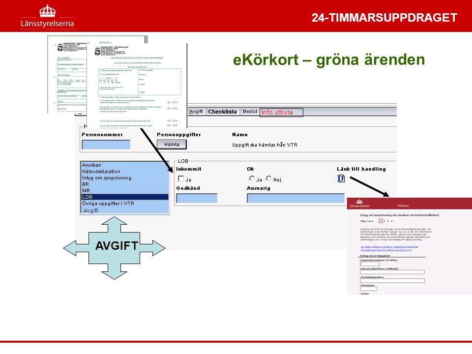 24-TIMMARSUPPDRAGET eKörkort – gröna ärenden Info.utbyte AVGIFT Avgift
