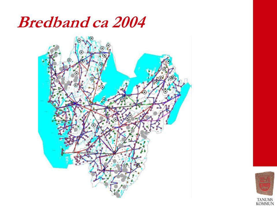 Bredband ca 2004