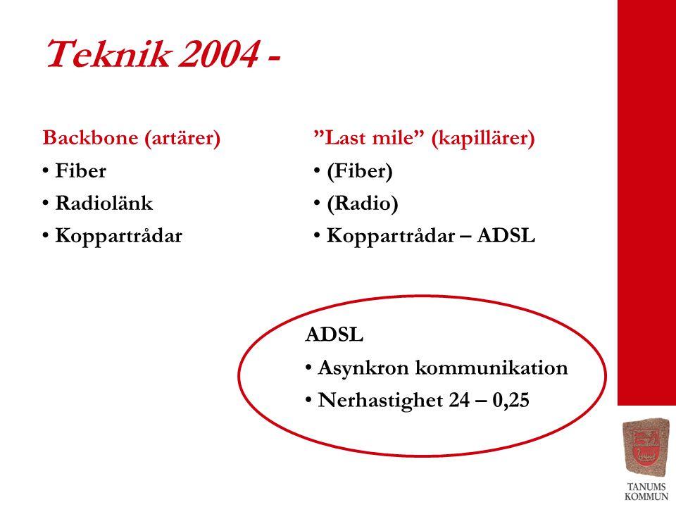 Teknik 2004 - Backbone (artärer) • Fiber • Radiolänk • Koppartrådar Last mile (kapillärer) • (Fiber) • (Radio) • Koppartrådar – ADSL ADSL • Asynkron kommunikation • Nerhastighet 24 – 0,25