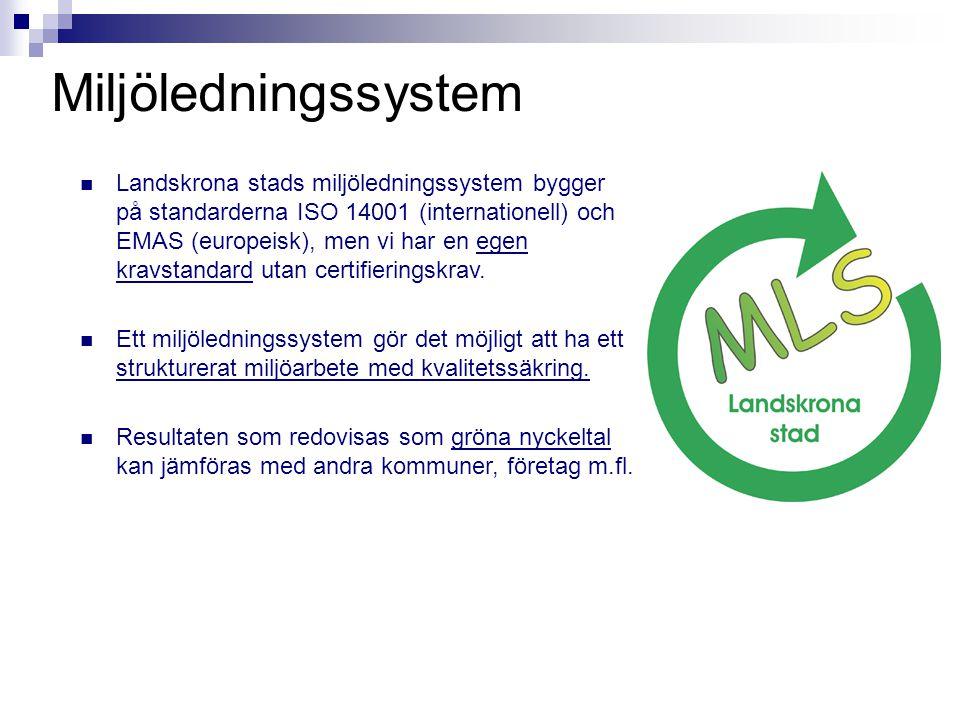 Miljöledningssystem  Landskrona stads miljöledningssystem bygger på standarderna ISO 14001 (internationell) och EMAS (europeisk), men vi har en egen