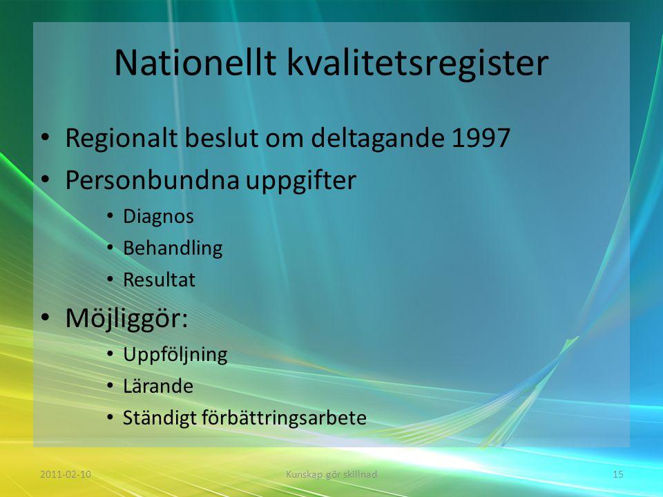 Nationellt kvalitetsregister • Regionalt beslut om deltagande 1997 • Personbundna uppgifter • Diagnos • Behandling • Resultat • Möjliggör: • Uppföljni