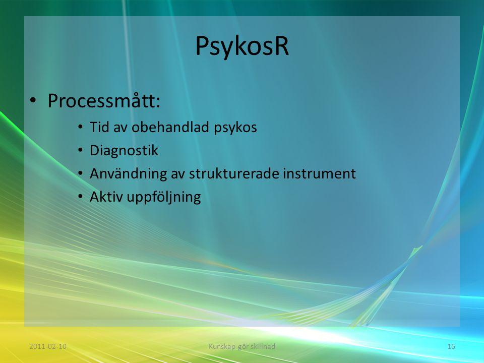 PsykosR • Processmått: • Tid av obehandlad psykos • Diagnostik • Användning av strukturerade instrument • Aktiv uppföljning 2011-02-10Kunskap gör skil