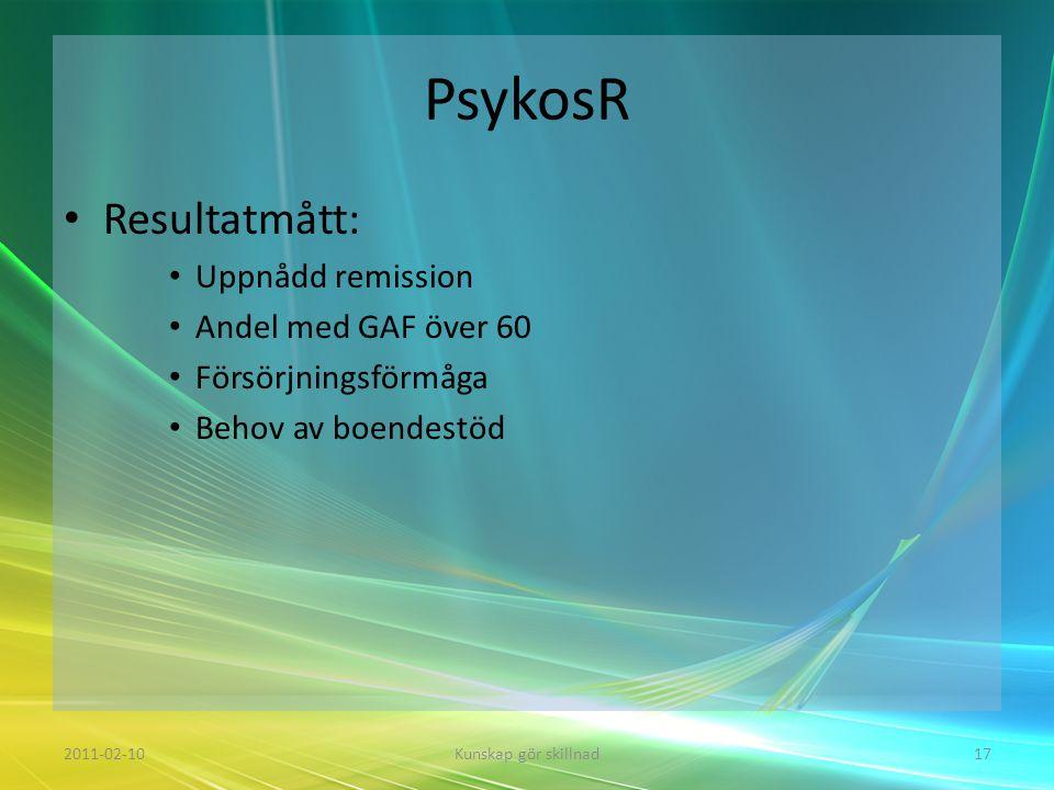 PsykosR • Resultatmått: • Uppnådd remission • Andel med GAF över 60 • Försörjningsförmåga • Behov av boendestöd 2011-02-10Kunskap gör skillnad17