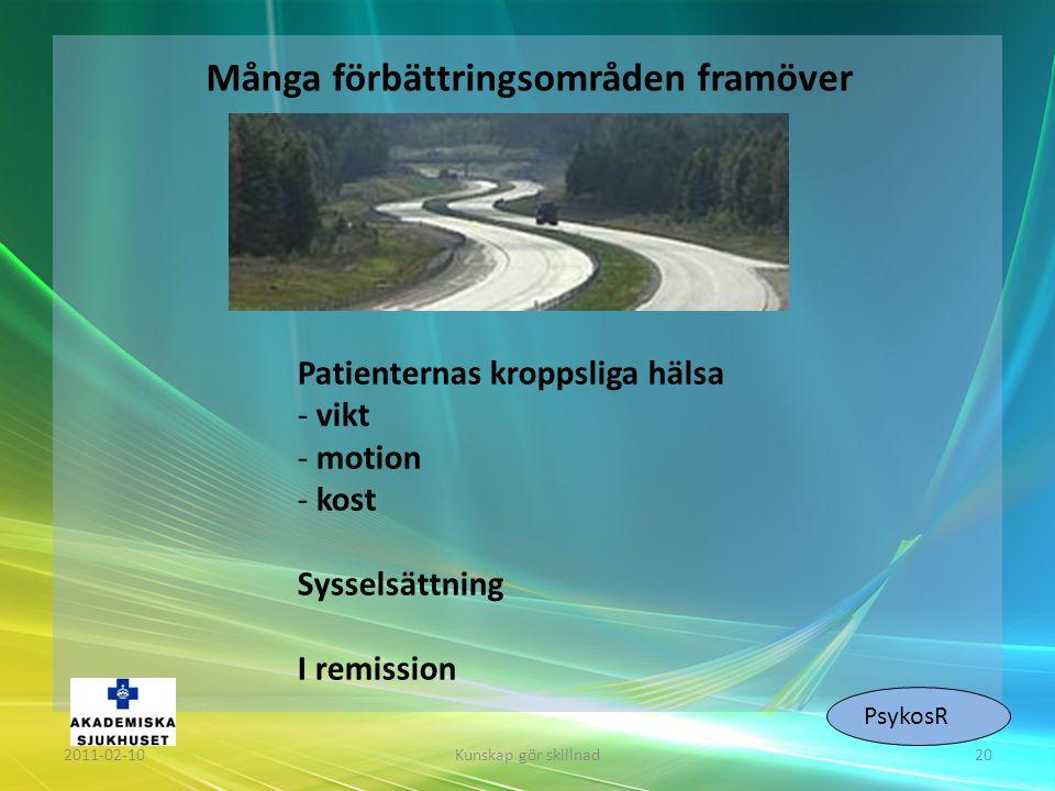 2011-02-10Kunskap gör skillnad20 PsykosR Många förbättringsområden framöver Patienternas kroppsliga hälsa - vikt - motion - kost Sysselsättning I remi