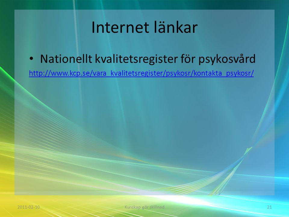 Internet länkar • Nationellt kvalitetsregister för psykosvård http://www.kcp.se/vara_kvalitetsregister/psykosr/kontakta_psykosr/ 2011-02-10Kunskap gör