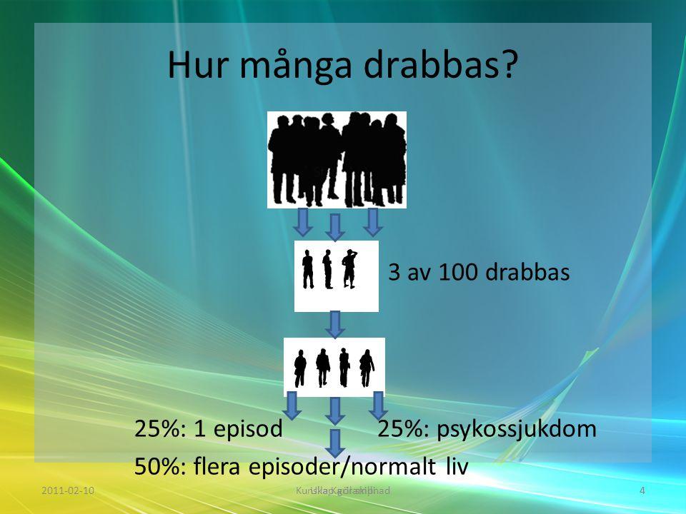 Hur många drabbas? 2011-02-10Kunskap gör skillnad4Ulla Karilampi4 3 av 100 drabbas 25%: 1 episod 50%: flera episoder/normalt liv 25%: psykossjukdom