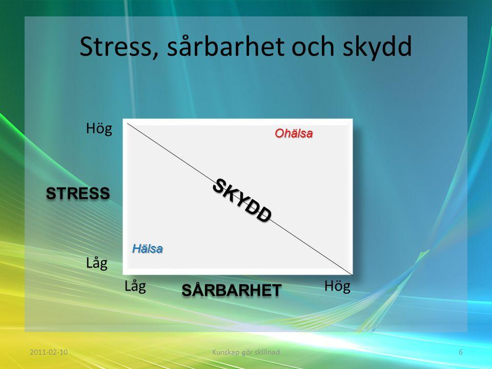 Stress, sårbarhet och skydd 2011-02-10Kunskap gör skillnad6 Ohälsa Hälsa STRESS SÅRBARHET Hög Låg Hög SKYDD