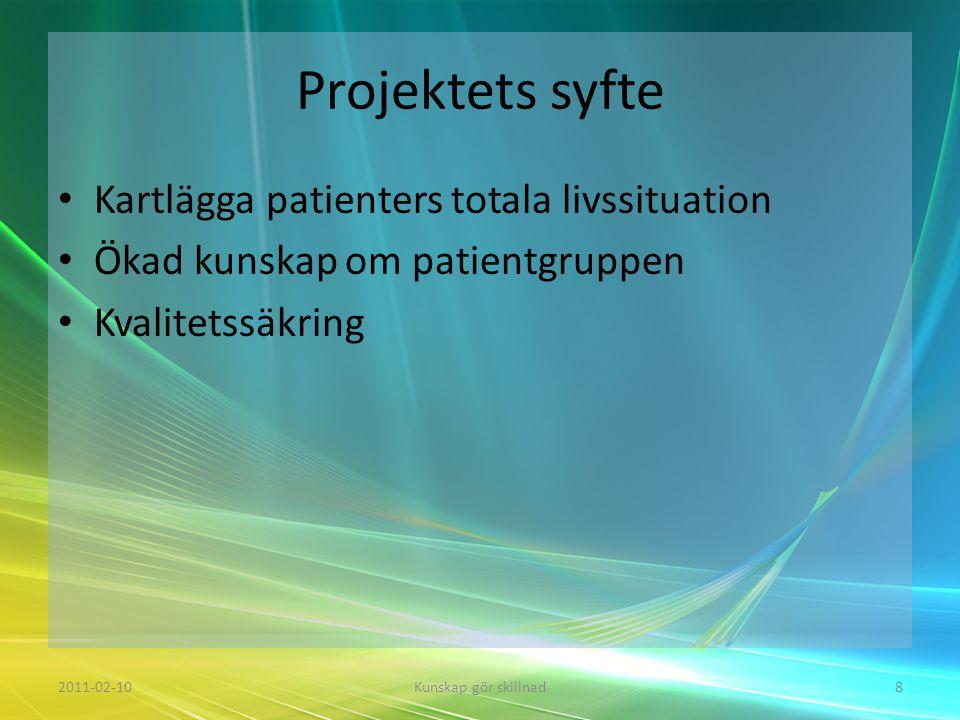 Projektets syfte • Kartlägga patienters totala livssituation • Ökad kunskap om patientgruppen • Kvalitetssäkring 2011-02-10Kunskap gör skillnad8