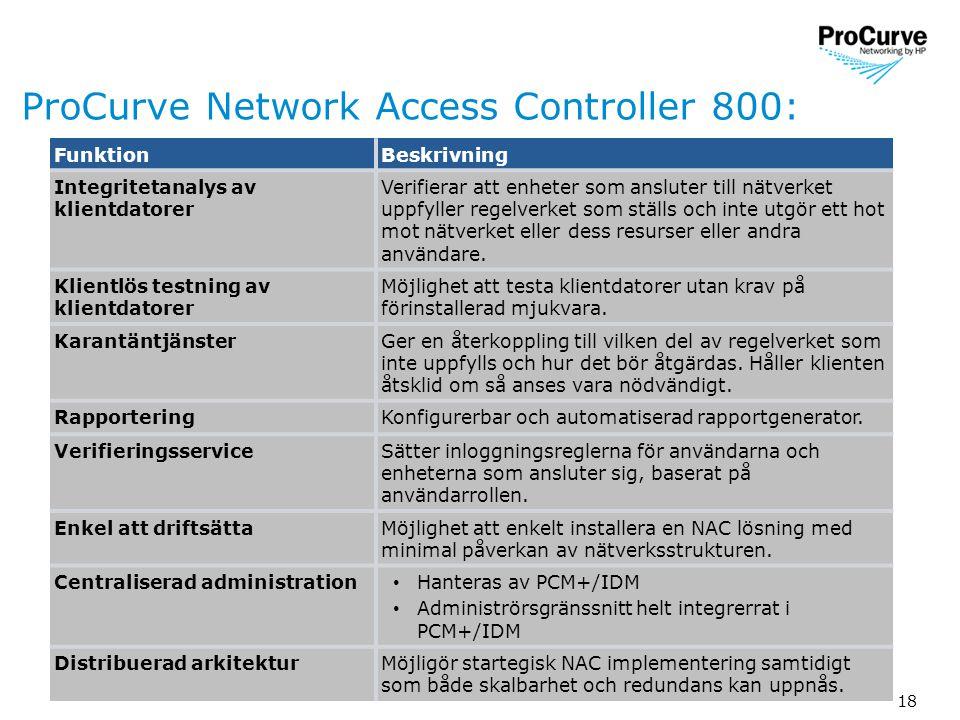18 ProCurve Network Access Controller 800: FunktionBeskrivning Integritetanalys av klientdatorer Verifierar att enheter som ansluter till nätverket uppfyller regelverket som ställs och inte utgör ett hot mot nätverket eller dess resurser eller andra användare.